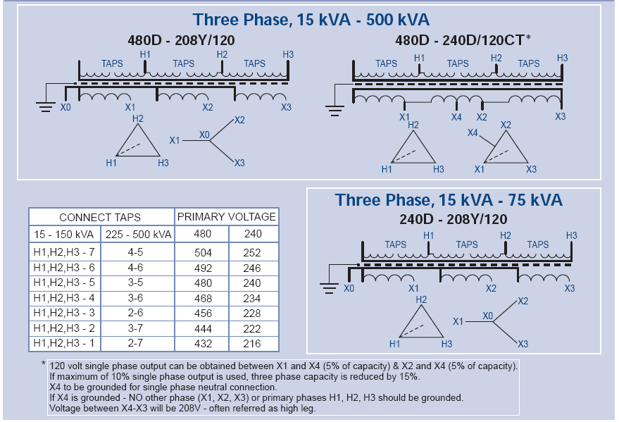 480 Volt Three Phase Transformer Wiring Diagram